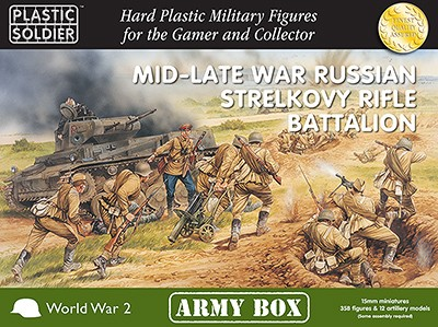 MID/LATE WAR RUSSIAN STRELKOVY RIFLE BATTALION